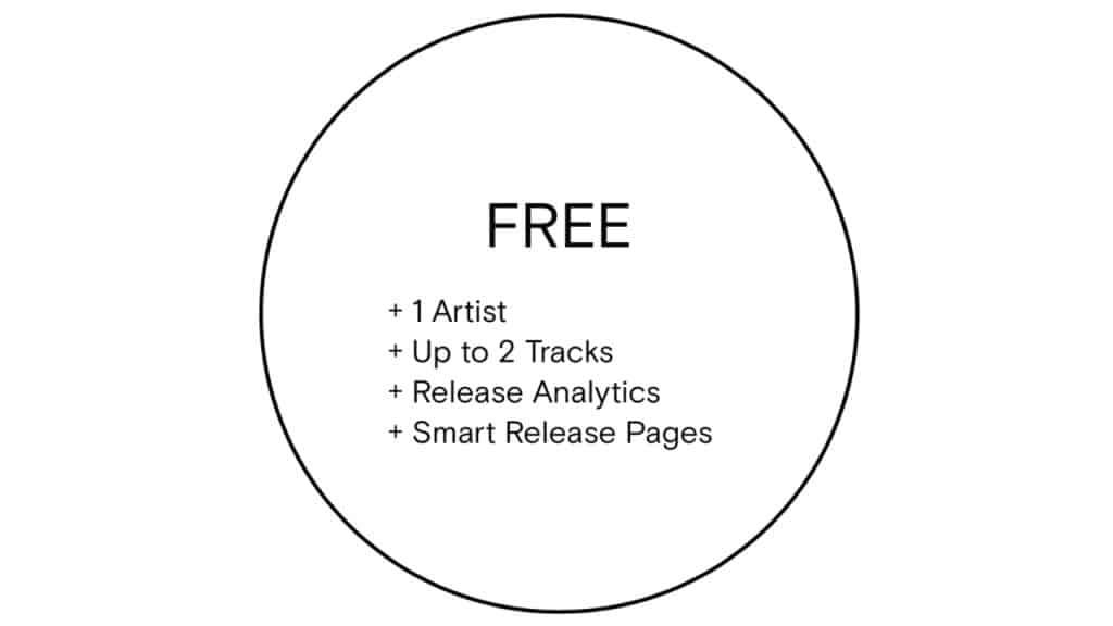 free-level-music