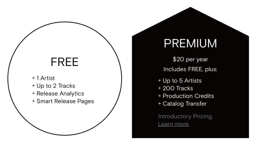 free-premium-music-distribution-level