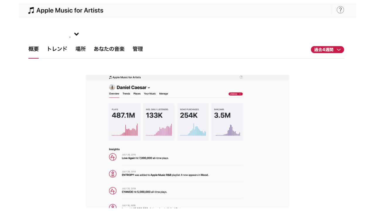 apple-music-for-artists-analytics
