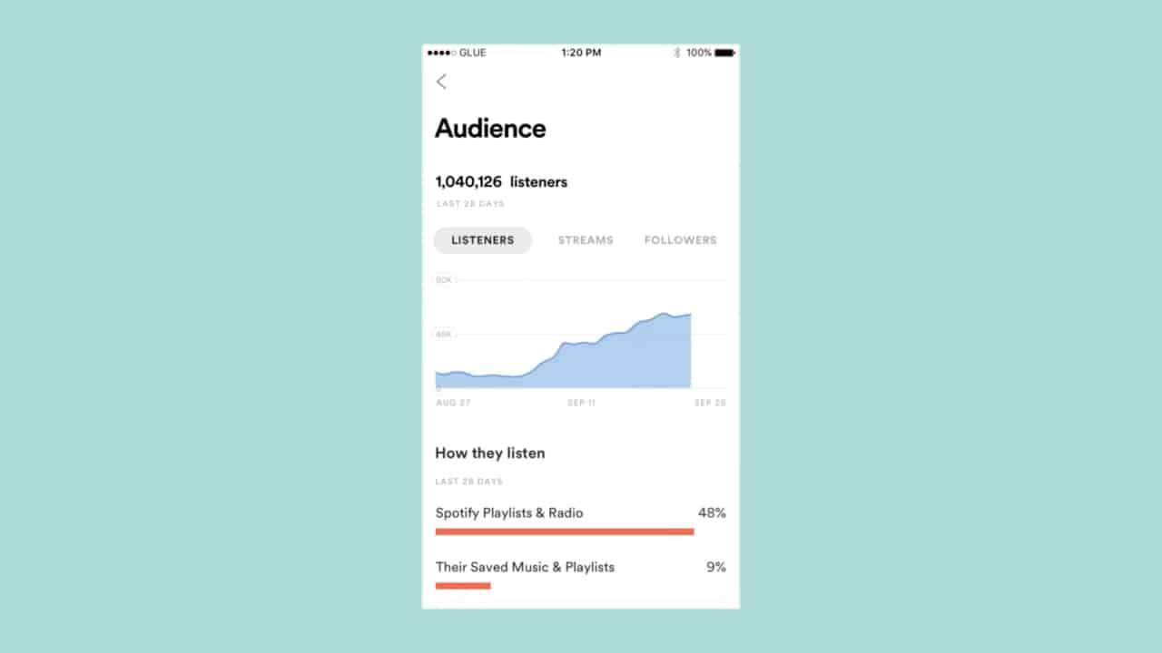 audience-spotify-for-artists