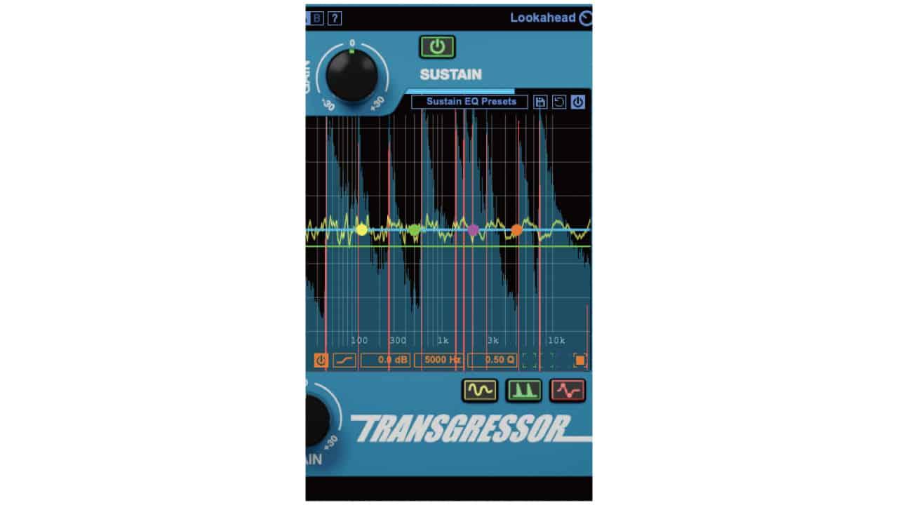 sustain-transgressor-2