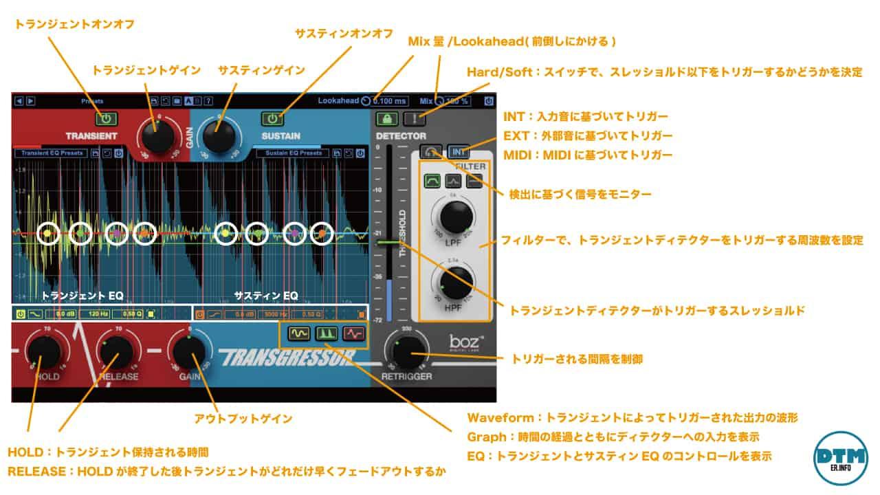 transgressor-2-boz-digital-labs-how-to-use