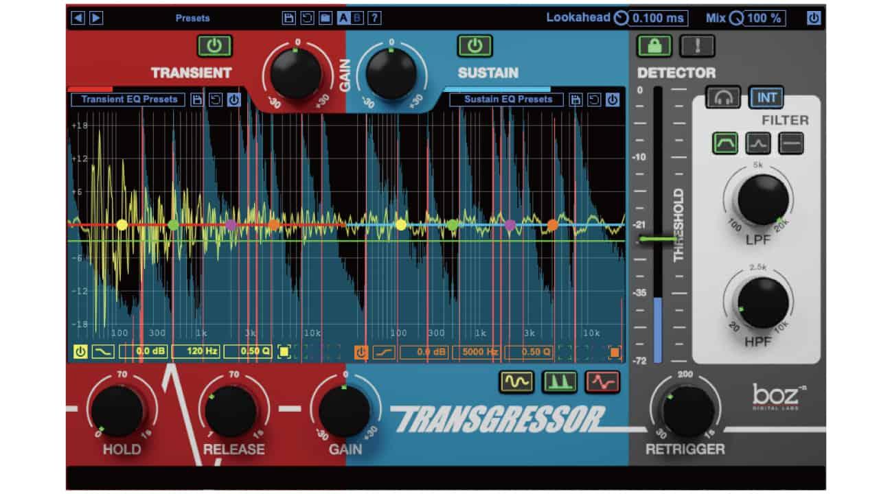 transgressor-2-boz-digital-labs-product
